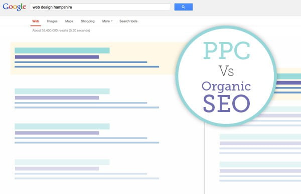 104 - What's the difference between Pay Per Click & organic SEO?