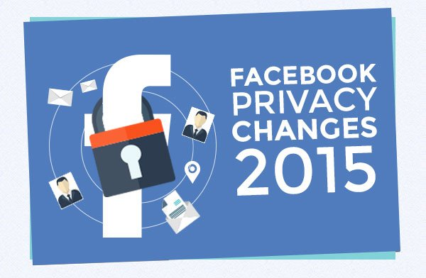 273 - Facebook Policies and Privacy Basics