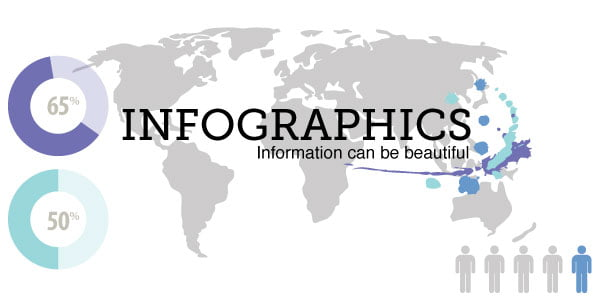 35 - Infographics: Information can be beautiful
