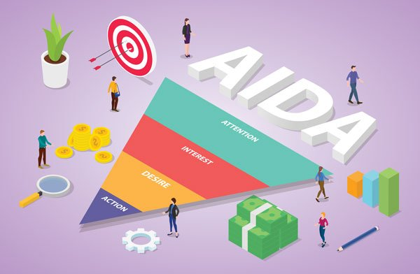 Adopt The AIDA Model - Top Tips for Writing Great Marketing and Comms Copy
