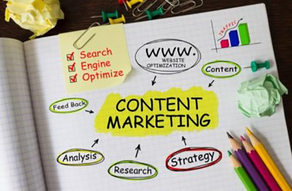 How to Promote Content Online