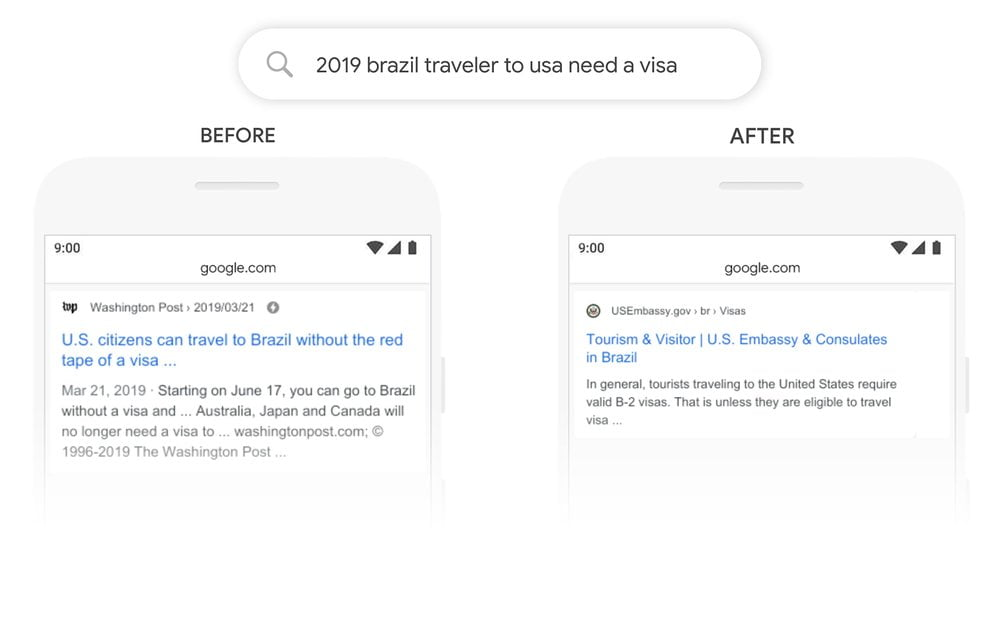 Screenshot of query asking for visa requirements for travelling to the USA from Brazil - before and after BERT