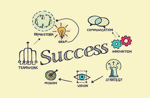 august web design agency business success 1 - How a web design agency can help your business thrive