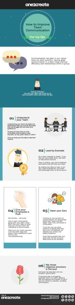 improving team communication infographic top tips