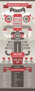 instragram_infographic