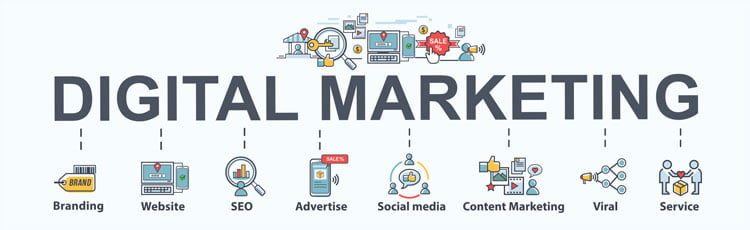 Vector of digital marketing services