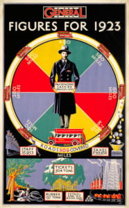 sm 1923 by charles shepard 1924 0 186x300 - Infographics: Information can be beautiful
