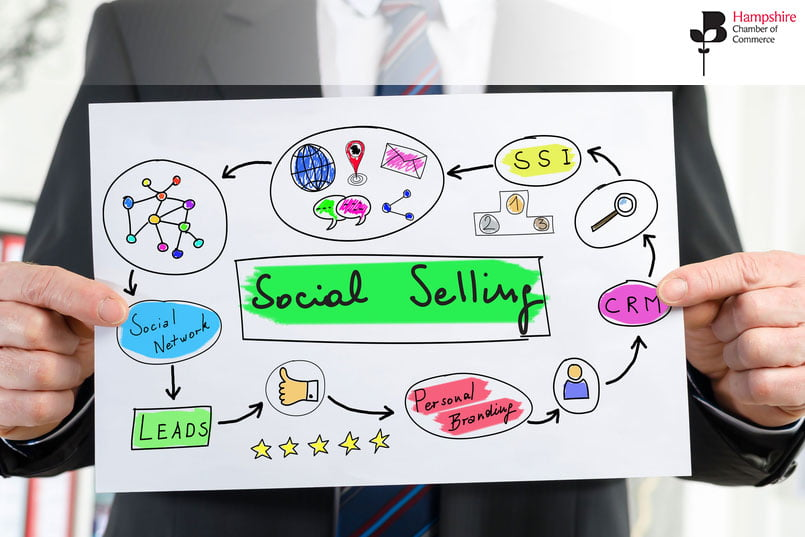 Man holding a piece of paper with social selling on it - join our social selling workshop on 27th October 2020