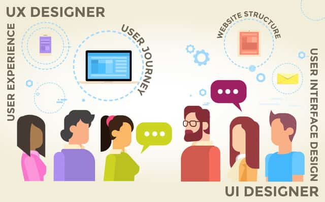 what is ux ui - What is UX UI Web Design?